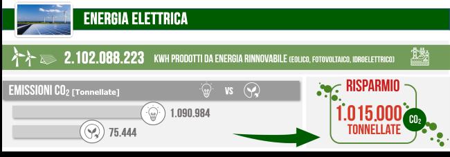 Energia elettrica_650